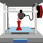 Een 3D printer voor zakelijke doelen